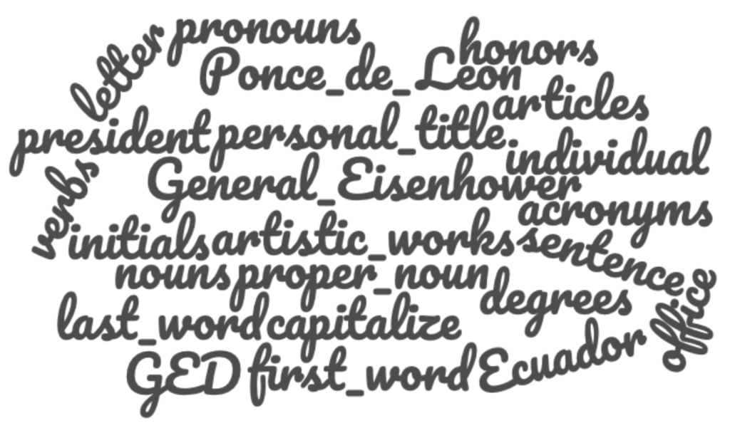 A capital letter begins each sentence, proper nouns, and academic degrees. Acronyms are written with all capital letters (full capitals).